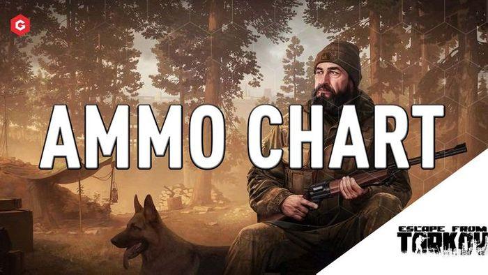 Ammo Chart Tarkov
